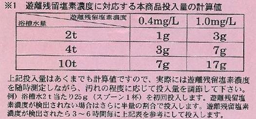 プール塩素消毒 使用量